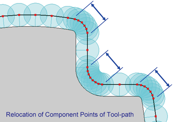 Relocation of Component Points of Tool Path